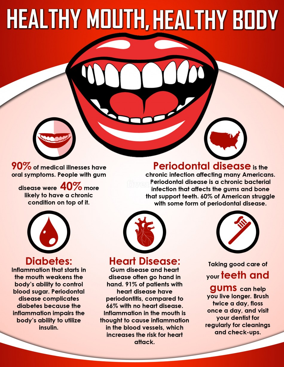 Healthy Mouth Healthy Body 113
